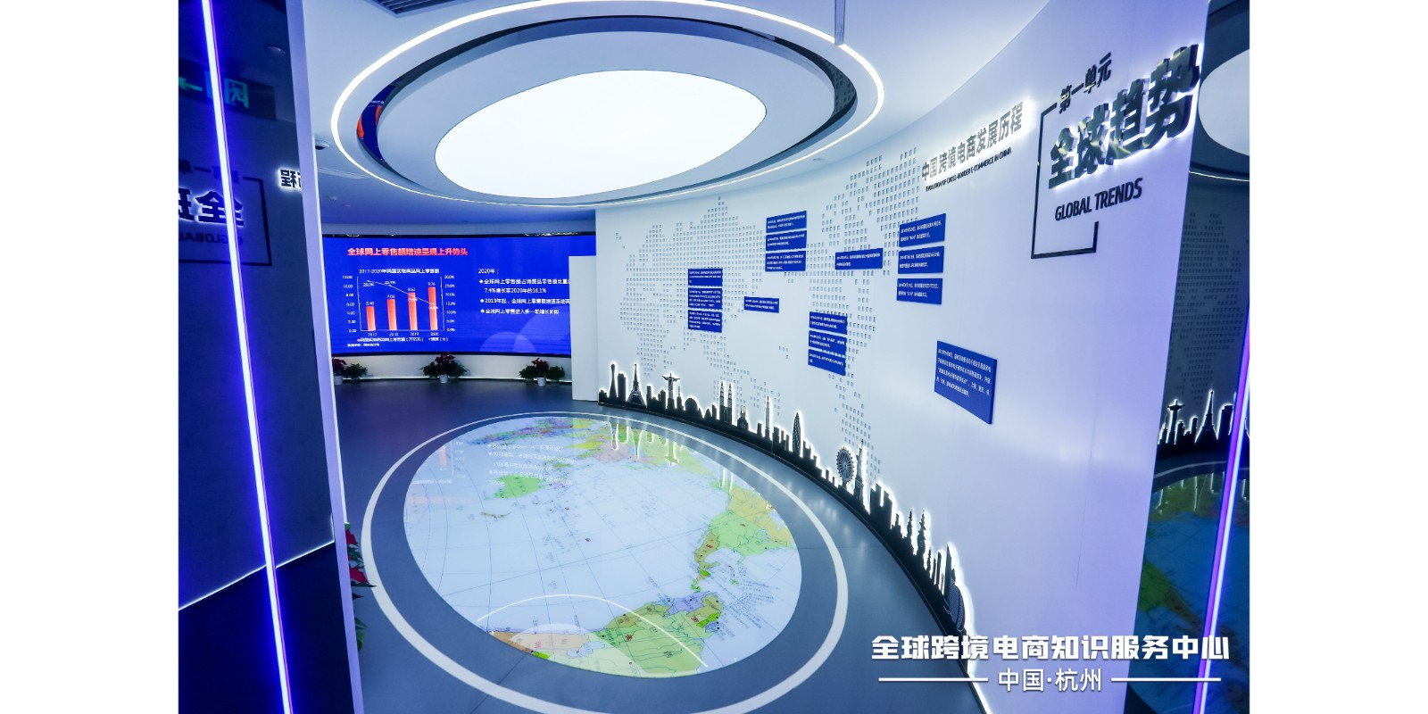 亿邦智库:2035年跨境电商将在外贸中占比约50%
