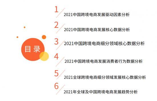 2021全球及中国跨境电商运营及典型企业分析研究报告
